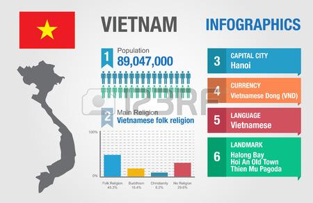 38630871-infografica-vietnam-dati-statistici-informazioni-vietnam-illustrazione-vettoriale